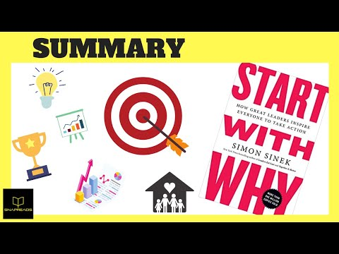 Start With Why By Simon Sinek | Animated Book Review