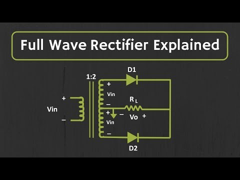 Full wave Rectifier Explained