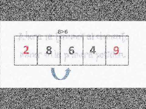 shaker sort algorithm Cocktail sort is an o(n^2) variation of the bubble sort sorting algorithm.