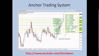 Anchor Forex Trading System