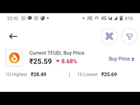 Theta fuel market Dump - Buy & Hold price Prediction | 10X Profit 🔥