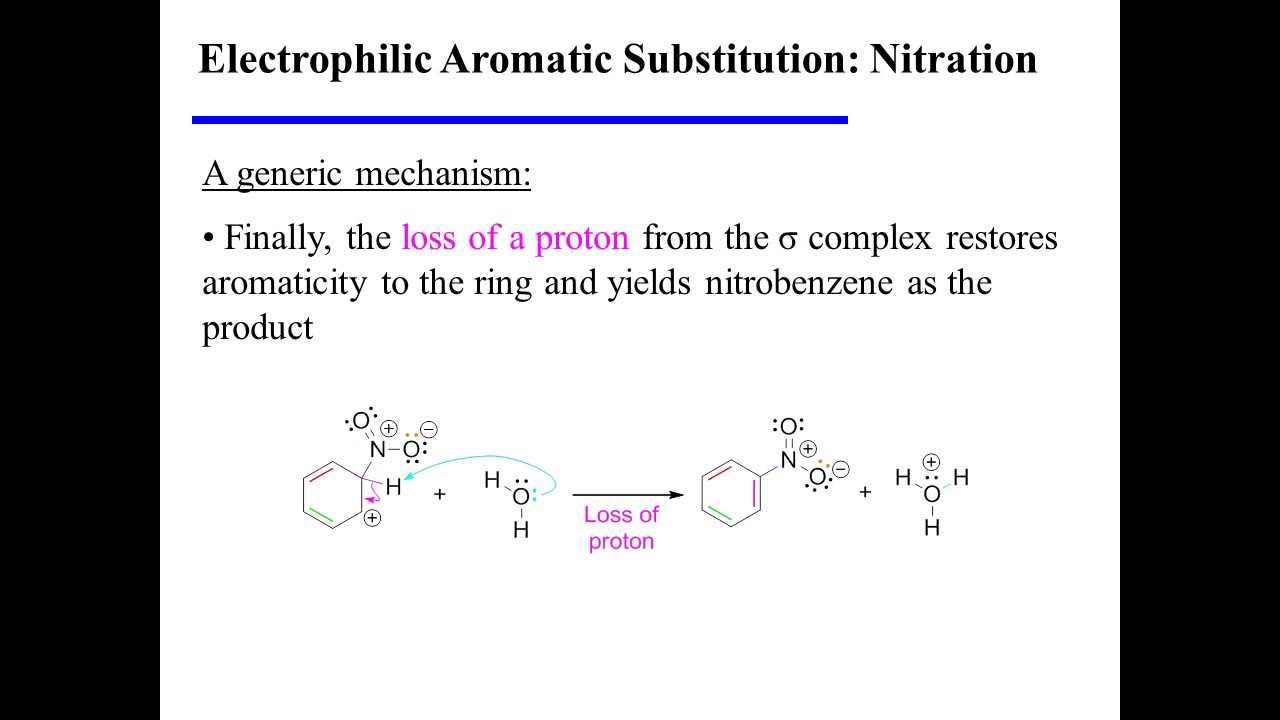 nitration of methyl benzoate report 2006-6-9  introduction: in this experiment, you will do an aromatic nitration experiment you will use methyl benzoate as the starting material because methyl benzoate only has one group on the benzene ring, you have the possibility of three products: ortho-, meta-.