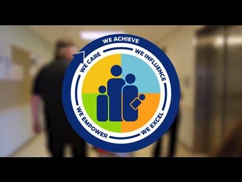 We Achieve: The Johns Hopkins Hospital Professional Practice Model for Nursing