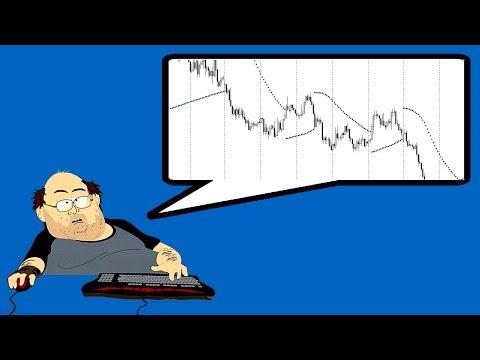 Параболик САР: увеличиваем прибыль с индикатором Parabolic SAR