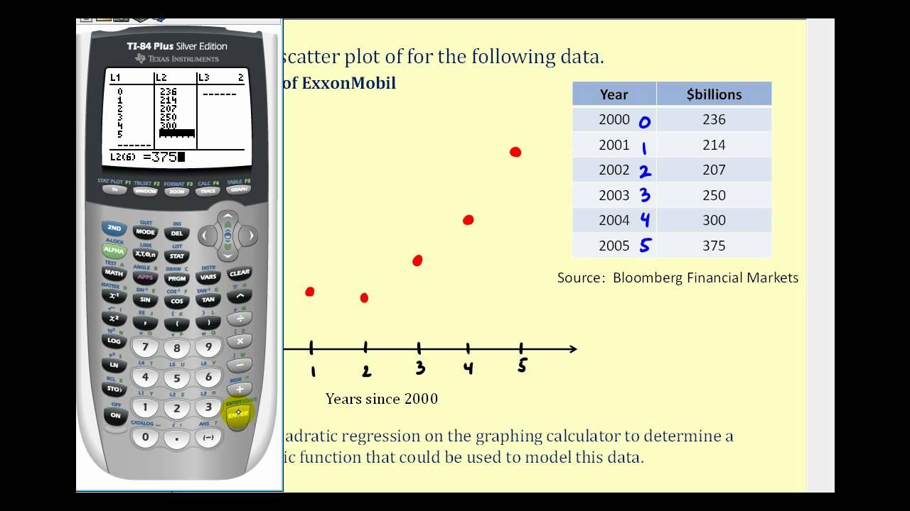 Statistics Calculator: Linear Regression