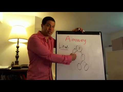 Amway Scam Why You Will Not Make Money With Amway Click Here
