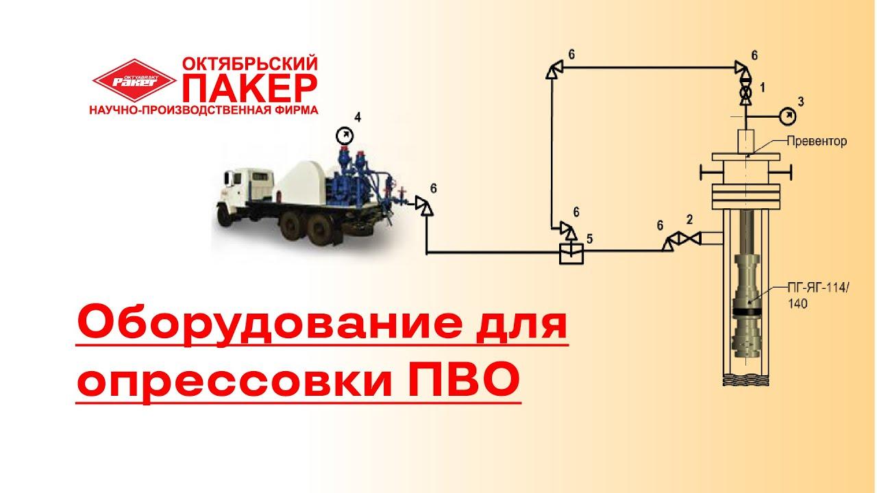 Видео презентация - Оборудование для опрессовки ПВО — ПУВ, П-Г-ЯГ
