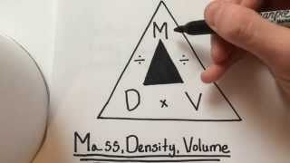 vuclip How To: Find Density/Mass/Volume (EASY equation w/ practice problems)