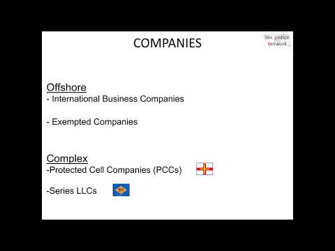 Complex company structures and issues to consider in beneficial ownership disclosure