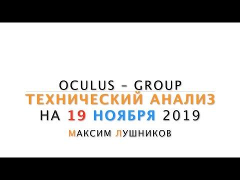 Технический обзор рынка Форекс на 19.11.2019 от Максима Лушникова