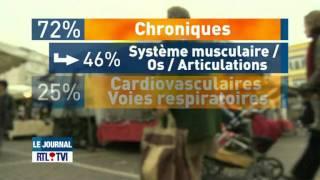 3 belges sur 4 sont malades  l ge de la retraite selon une tude du ptb