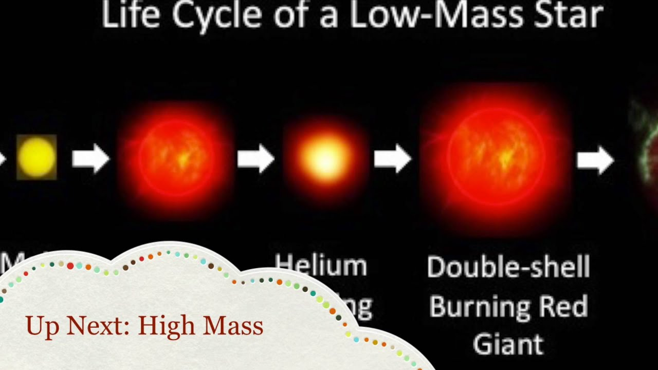 Astronomy life cycle of stars fall 2015 youtube astronomy life cycle of stars fall 2015 pooptronica Choice Image