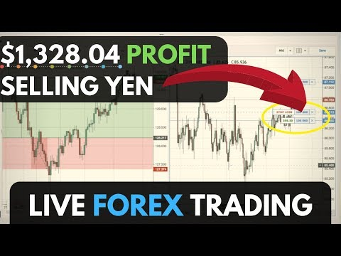 Live Trading | $1,328.04 Profit On Two Swing Positions