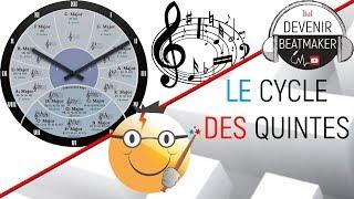CYCLE DES QUINTES 🎶 Comment l'utiliser pour composer ?