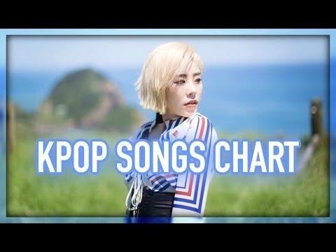 K-POP SONGS CHART | MAY 2018 (WEEK 2)