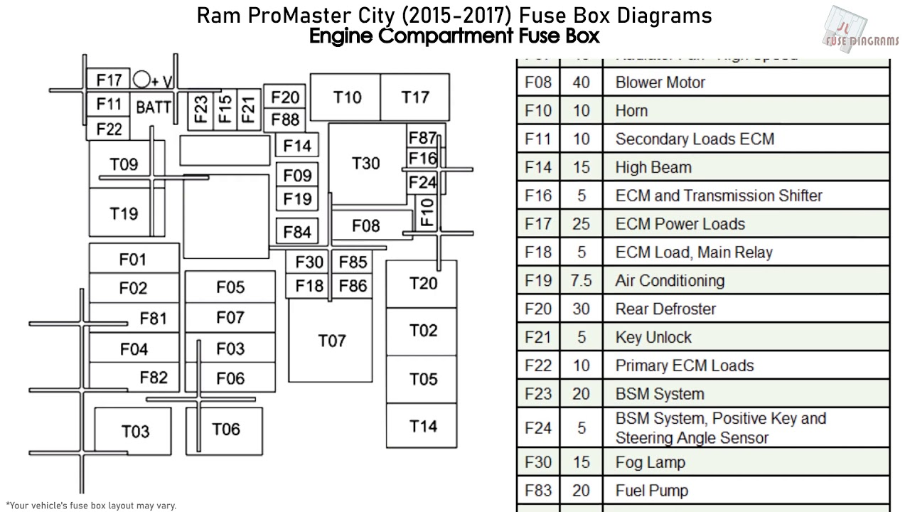 2014 Ram 3500 Fuse Diagram Onan Fuel Pump Wiring Diagram Harnessf Operan Madfish It