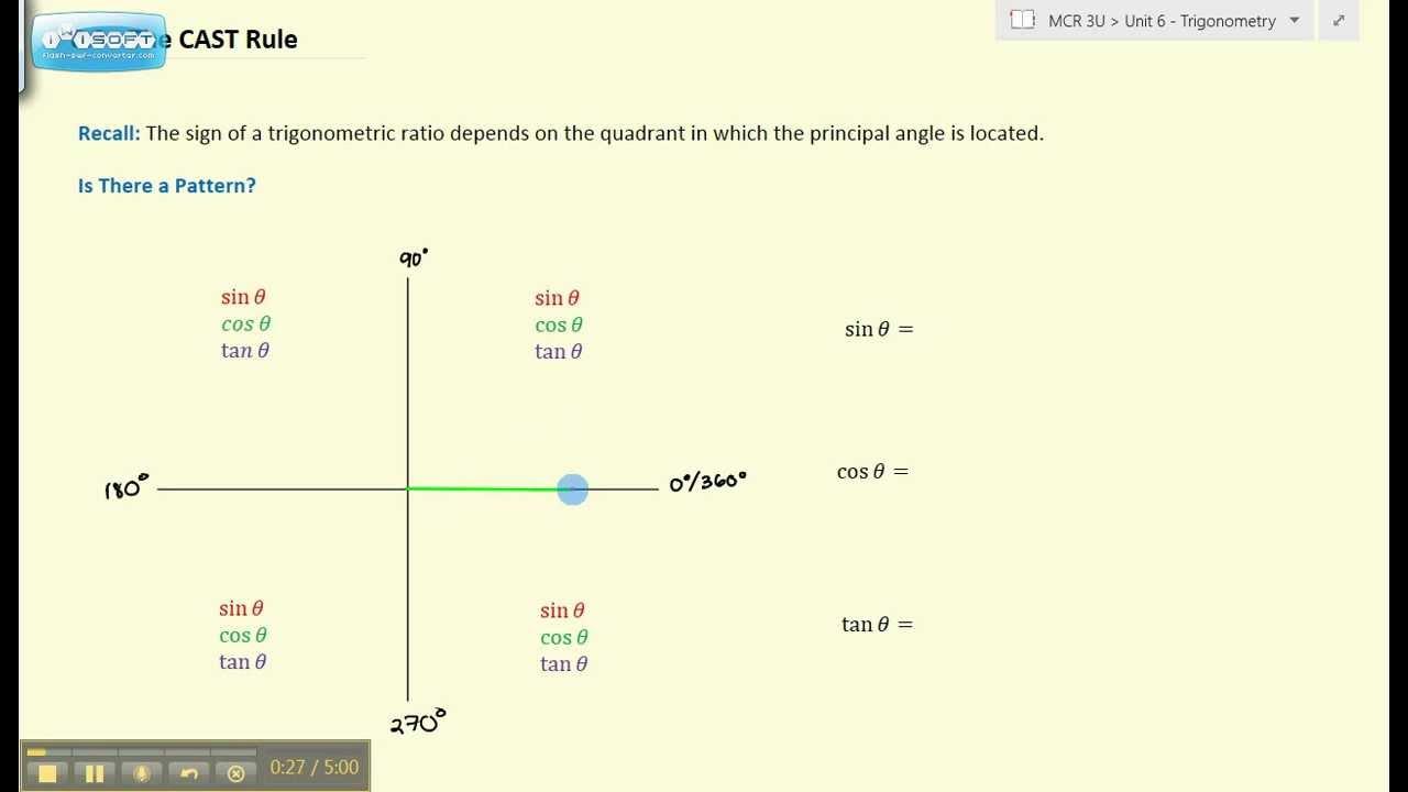 Mcr3u unit 6 trigonometric ratio 3 cast rule 2012 2013 mcr3u unit 6 trigonometric ratio 3 cast rule 2012 2013 youtube pooptronica Choice Image