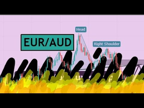 EURAUD Forex Technical Analysis & Trading Idea for 13th October 2021 by CYNS on Forex
