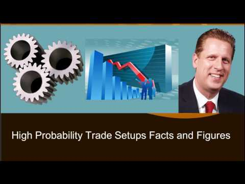 High Probability Trading Facts and Figures