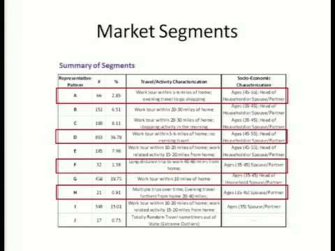 Identifying Market Segments based on Observed Travel and Activity Patterns