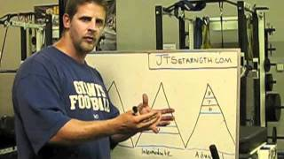 Juggernaut Training Systems, Ask The Thinker 7/8/2011