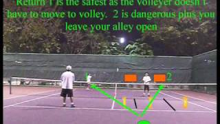 Tennis Lesson:  Where to serve in Doubles Deuce side