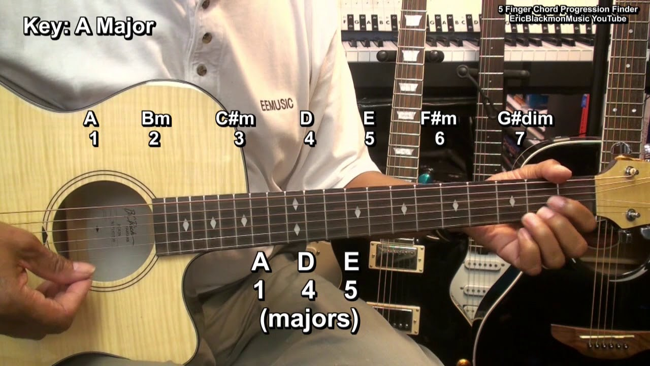 How To Use Your Fingers To Figure Out Guitar Chord Progressions