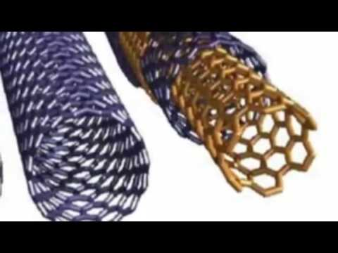 23.  Structure and Properties of Carbon nanotubes