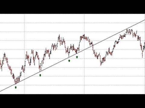 belajar-trading-forex- -kesalahan-trading-menggunakan-fibonacci-retracement