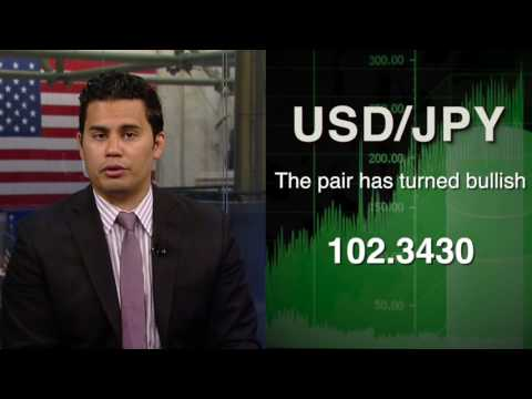06/28: Stock futures rise as Europe rebounds, USD is bullish