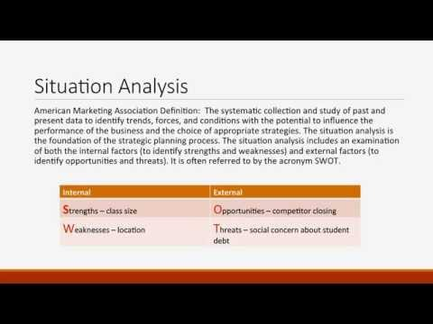 Market Interpretation:  Strategy - Mission, Situation Analysis, Growth/Share Matrix