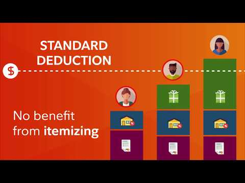 """Maximize Tax Savings By """"Bunching"""" Charitable Contributions"""