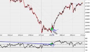 Mentorship - Short-Term / Swing Trading Strategies Part  16