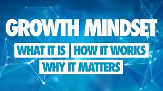 Growth Mindset Introduction: What it is, How it Works, and Why it Matters