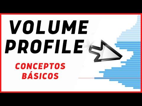 📈 Conceptos básicos de #VOLUMEPROFILE