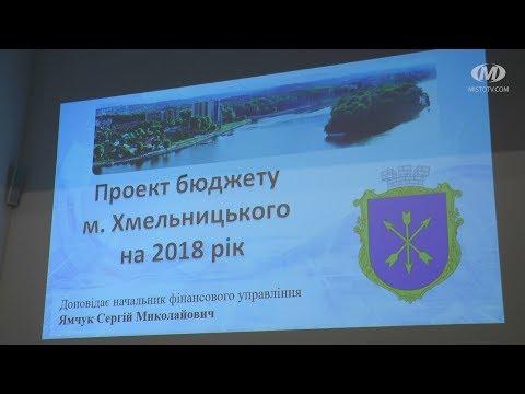 МТРК МІСТО: Проект бюджету-2018