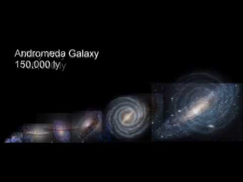 Space size comparison