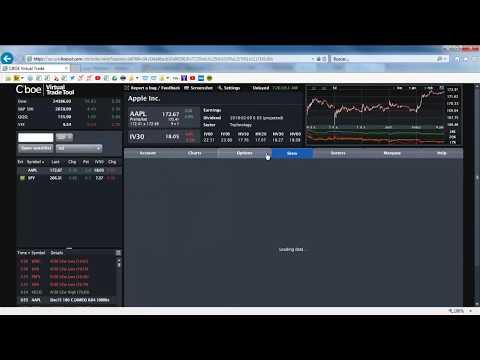 Trading Opciones - Plataforma Demo CBOE