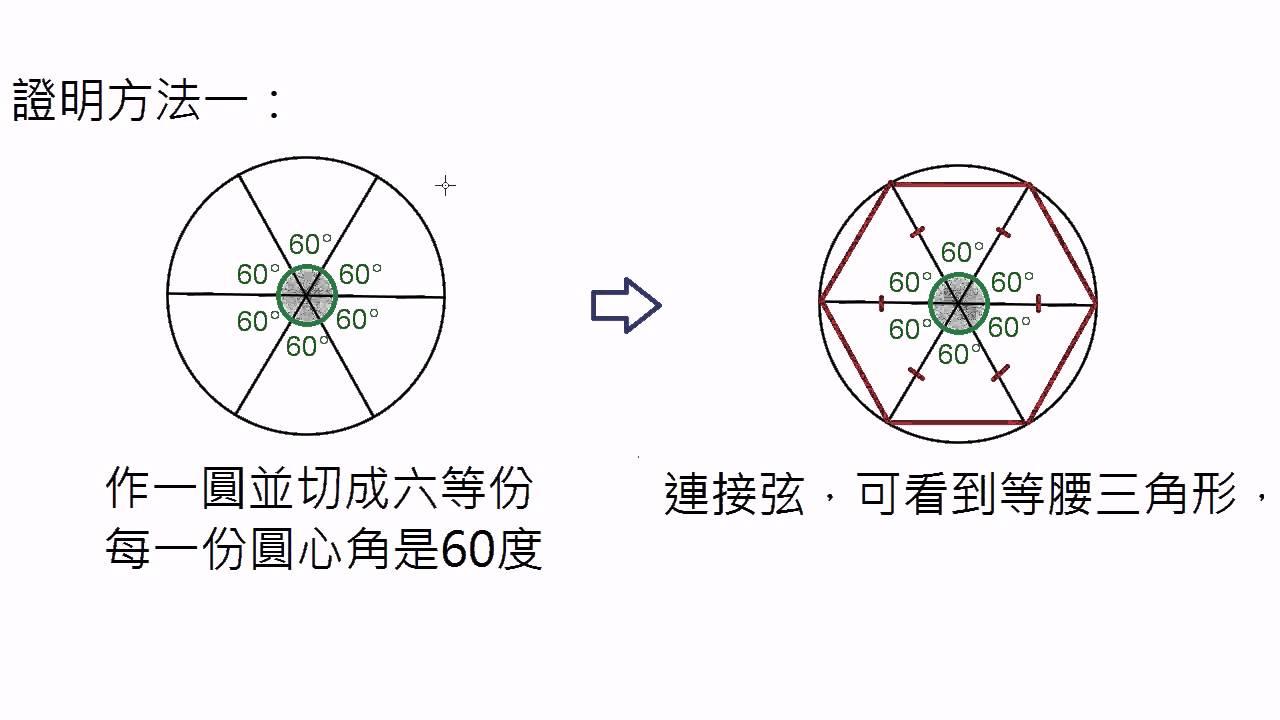 波提思互動數學教學:正六邊形可化成六個正三角形(上) - YouTube