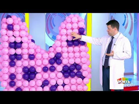 Щитовидная железа. Болезнь Хашимото. Жить здорово!  02.04.2020