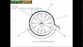 How to draw -Rotary Drum Vacuum Filter.mp4