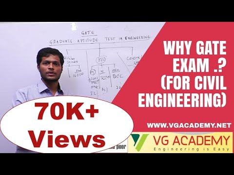 WHY GATE EXAM(FOR CIVIL ENGINEERS)