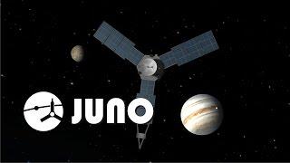 JUNO mission in KSP