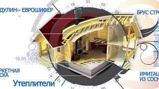 Сухие пиломатериалы в Москве и области с доставкой(, 2016-07-20T08:18:48.000Z)