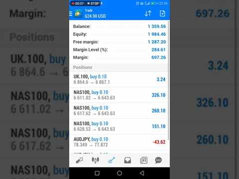 How to trade forex with 100 start with 100