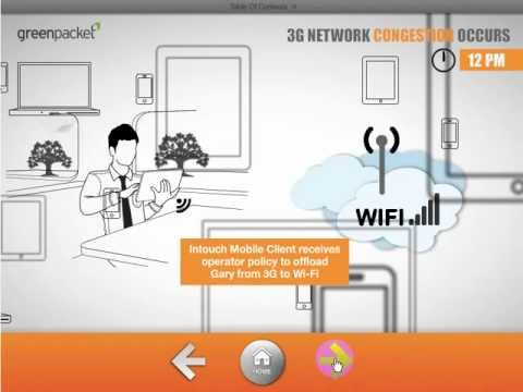 WiFi Offload Story by Green Packet