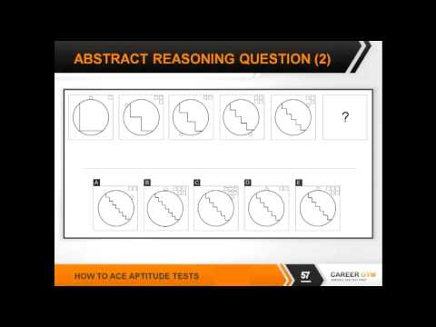 Abstract Reasoning, Logical Reasoning, Inductive Reasoning -