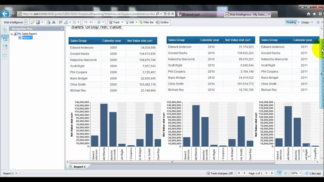 SAP BusinessObjects BI 4.0 Xcelsius Dashboard - YouTube