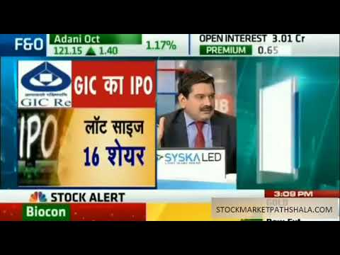General Insurance Corporation of India IPO REVIEW BY Anil Singhvi's