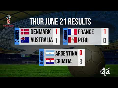 FIFA World Cup Schedule  June 21st 2018
